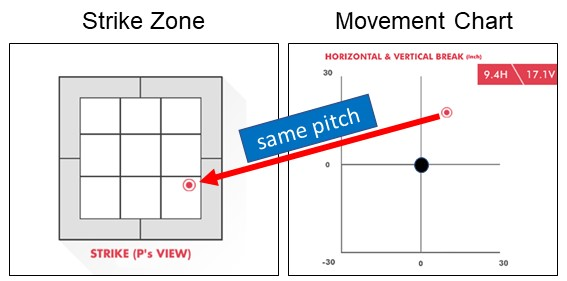 Pitch Design Diagram